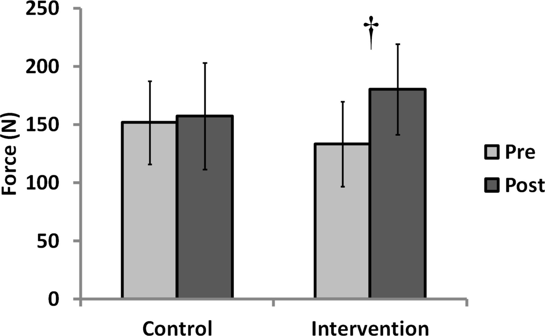 Effects Of An 8 Week Strength Training Intervention On Tibiofemoral Mechanics Shear Force And Bending Moment Diagrams Using Matlab Download Figure Open In New Tab